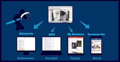 Hazte visible en internet con 'Optimiza Mi Web de WSN Solutions